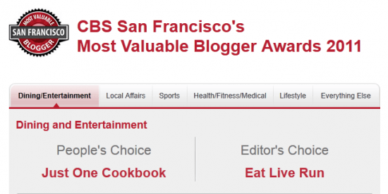 CBS SF Most Valuable Blogger Awards 2011