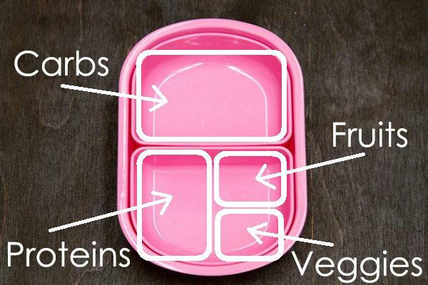 Bento Proportions | Easy Japanese Recipes at JustOneCookbook.com