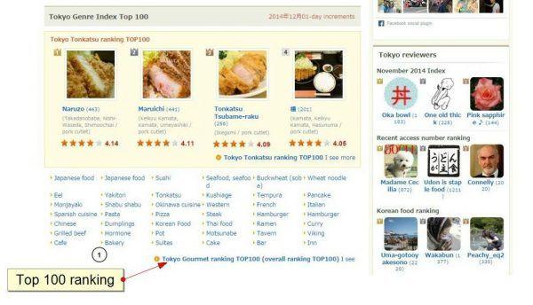 Tabelog Tokyo Top 100 | Just One Cookbook