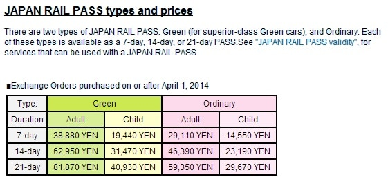 Japan Rail Pass Price 2014