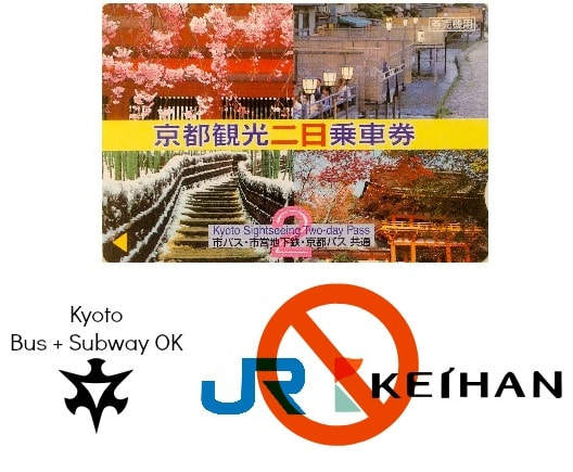 Kyoto 2 Day Bus Subway Pass