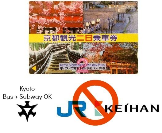 Kyoto 2 Day Bus Subway Pass