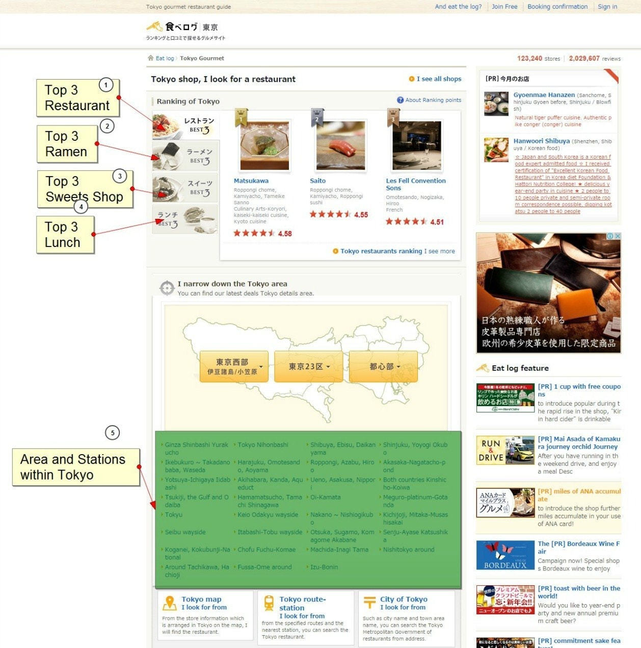 Tabelog 食べログ Japan Restaurant and Food Guide • Just One