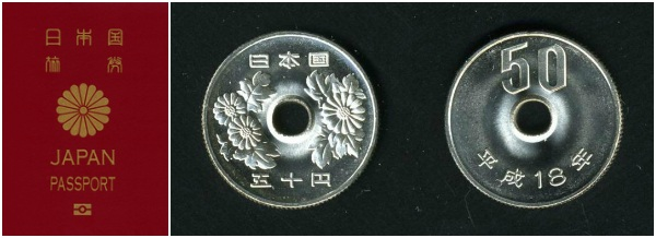 Japanese passport and coin