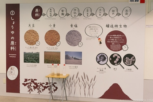 sign explaining soy sauce ingredients for brewing at Kikkoman Factory in Noda Japan | justonecookbook.com
