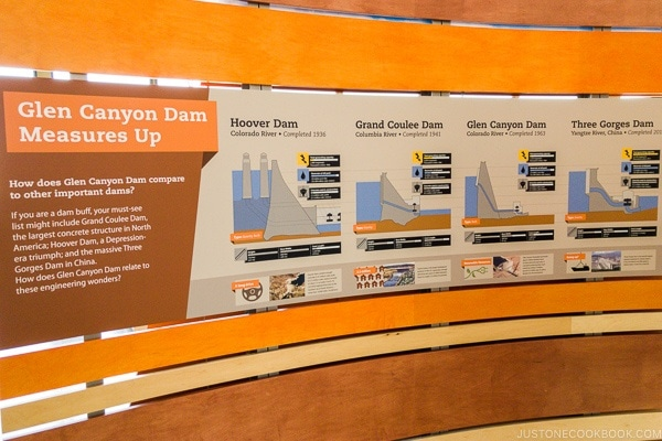 display inside Carl Hayden Visitor Center - Glen Canyon Dam | justonecookbook.com
