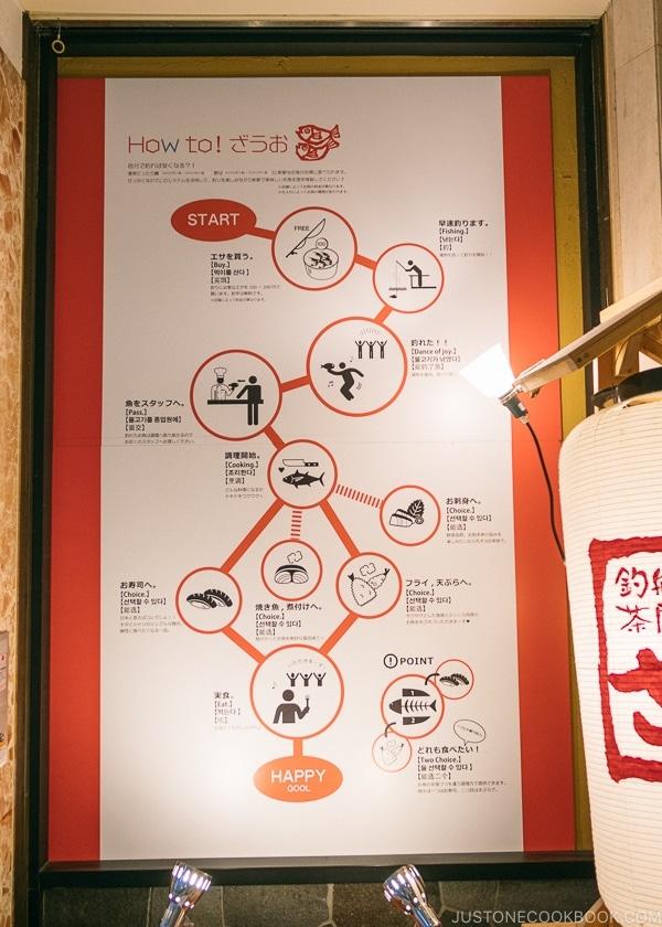How to fish sign at Zauo Shinjuku ざうお新宿店 - Shinjuku Travel Guide | justonecookbook.com