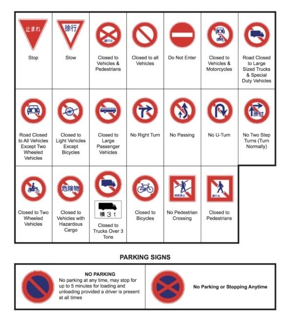 Japan street signs