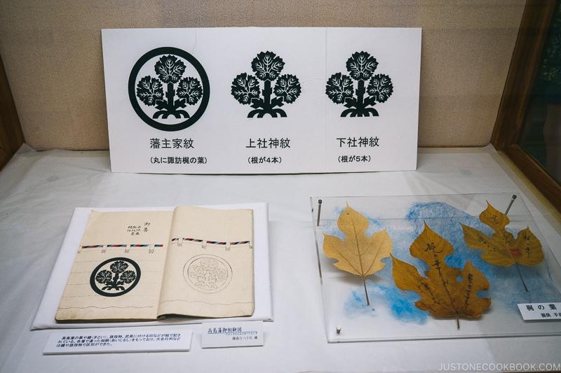 family emblems of Suwa Clan