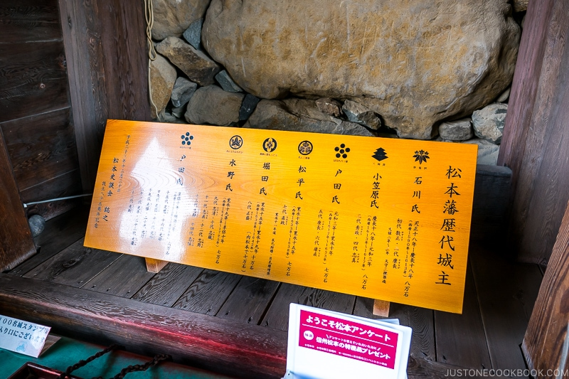 sign with daimyo who has ruled Matsumoto Castle